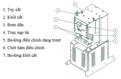 Cấu tạo máy cắt sắt Kunwoo KMC-42