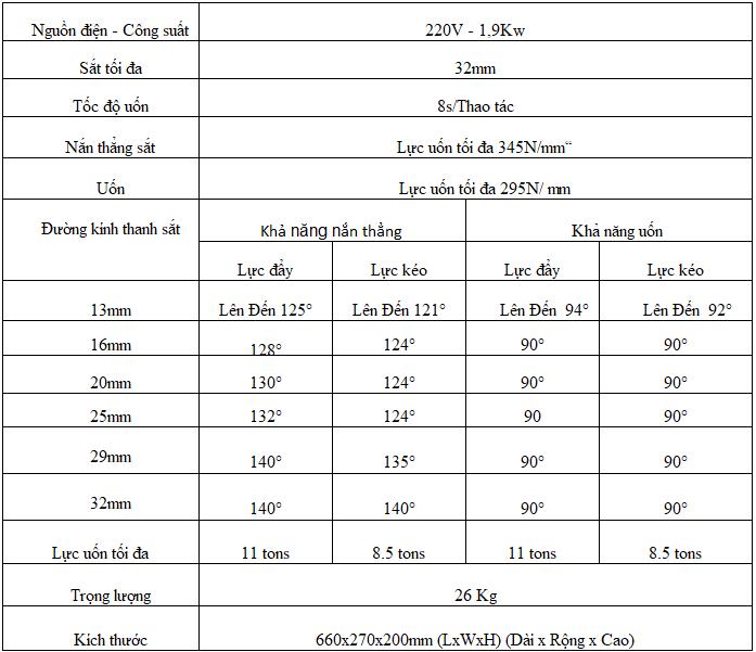Thông số kỹ thuật máy uốn sắt cầm tay