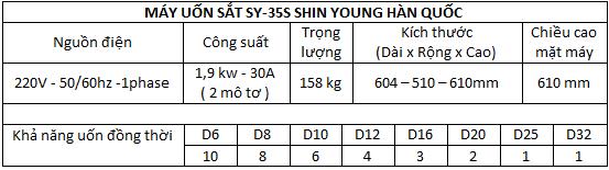 Thông số kỹ thuật máy uốn sắt SY-35S