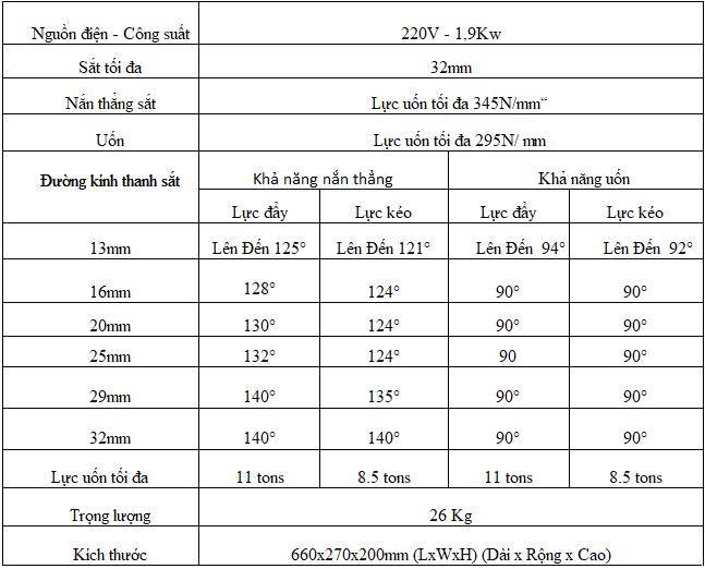 Thông số kỹ thuật máy cắt sắt thủy lực cầm tay
