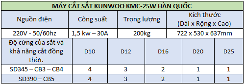 Máy cắt sắt Kunwoo KMC-25